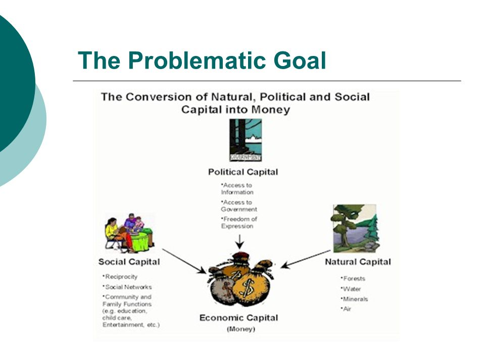 The Problematic Goal