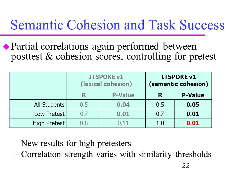22 Semantic Cohesion and Task Success  Partial correlations again performed between posttest & cohesion scores, controlling for pretest –New results