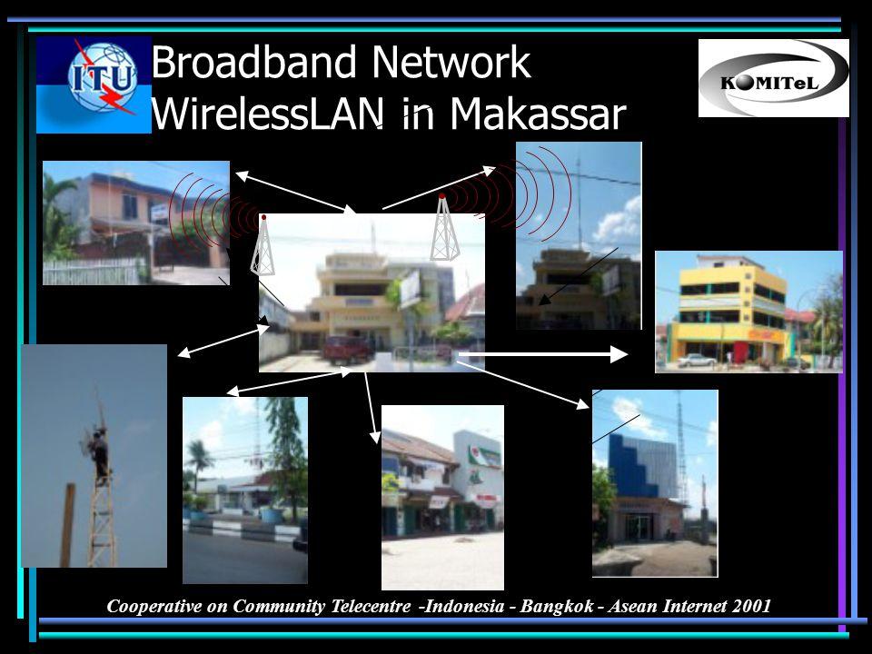 Cooperative on Community Telecentre -Indonesia - Bangkok - Asean Internet 2001 Broadband Network WirelessLAN in Makassar