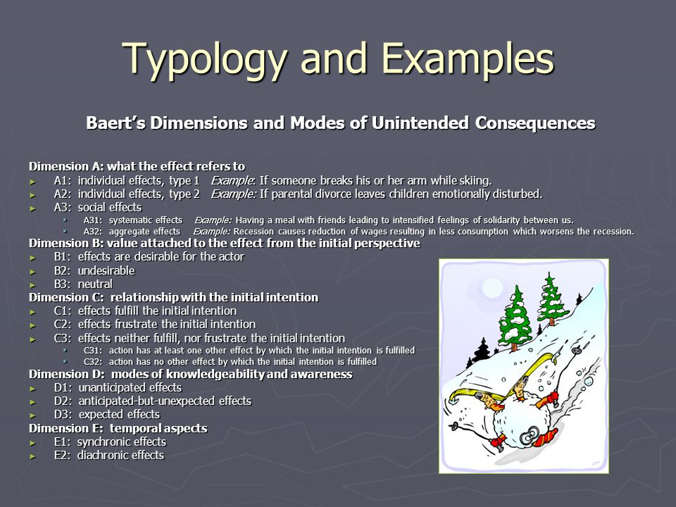 Typology and Examples Baert's Dimensions and Modes of Unintended Consequences Dimension A: what the effect refers to ► A1: individual effects, type 1