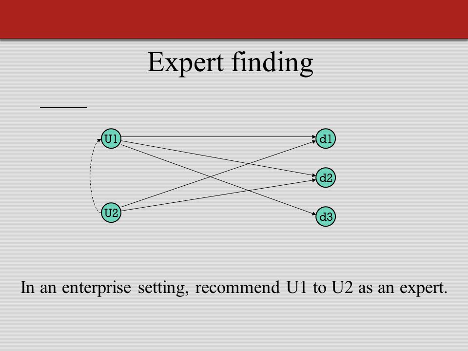 Expert finding U1 U2 d1 d2 d3 In an enterprise setting, recommend U1 to U2 as an expert.