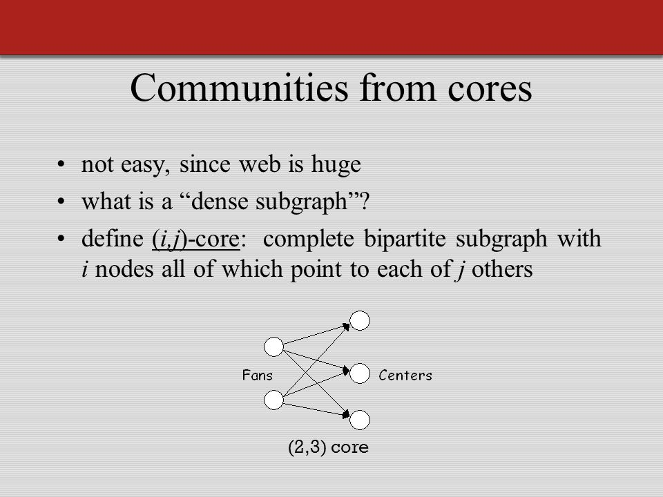 Communities from cores not easy, since web is huge what is a dense subgraph .