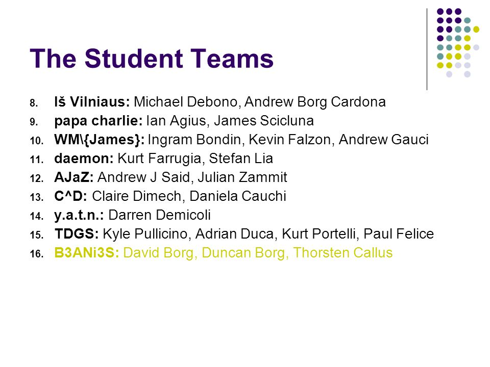 The Student Teams 8. Iš Vilniaus: Michael Debono, Andrew Borg Cardona 9. papa charlie: Ian Agius, James Scicluna 10. WM\{James}: Ingram Bondin, Kevin