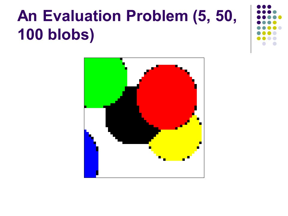 An Evaluation Problem (5, 50, 100 blobs)