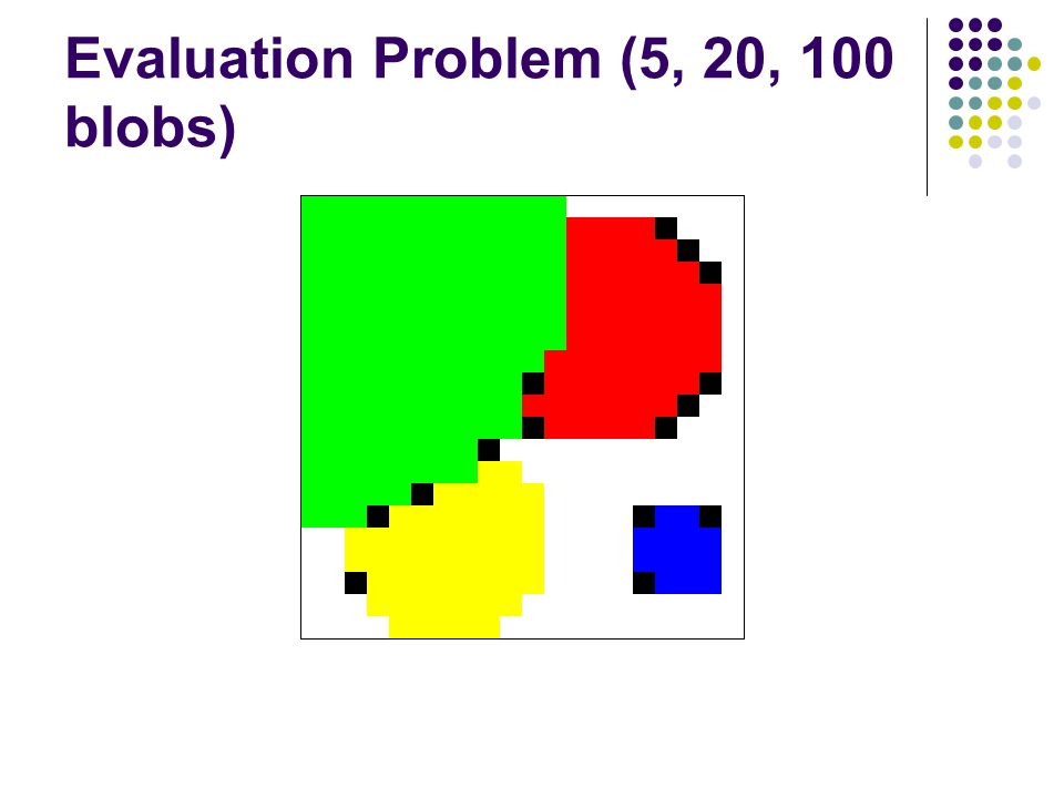 Evaluation Problem (5, 20, 100 blobs)