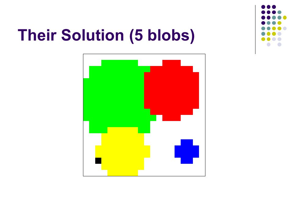 Their Solution (5 blobs)