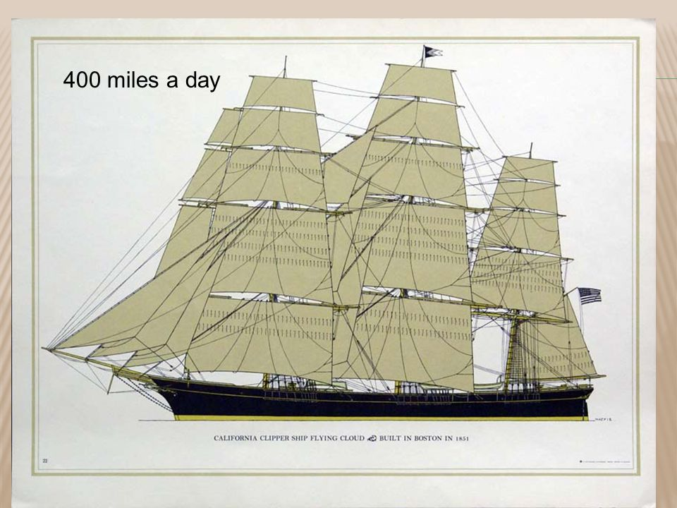 400 miles a day