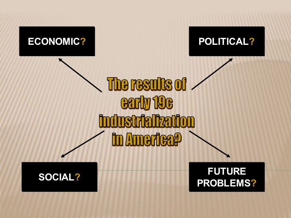 ECONOMIC? SOCIAL? POLITICAL? FUTURE PROBLEMS?