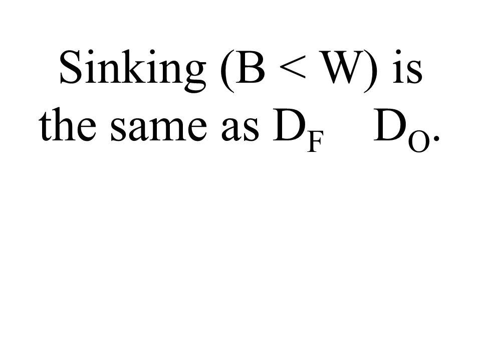 Density = Mass / Volume Mass is the amount of matter an object has.