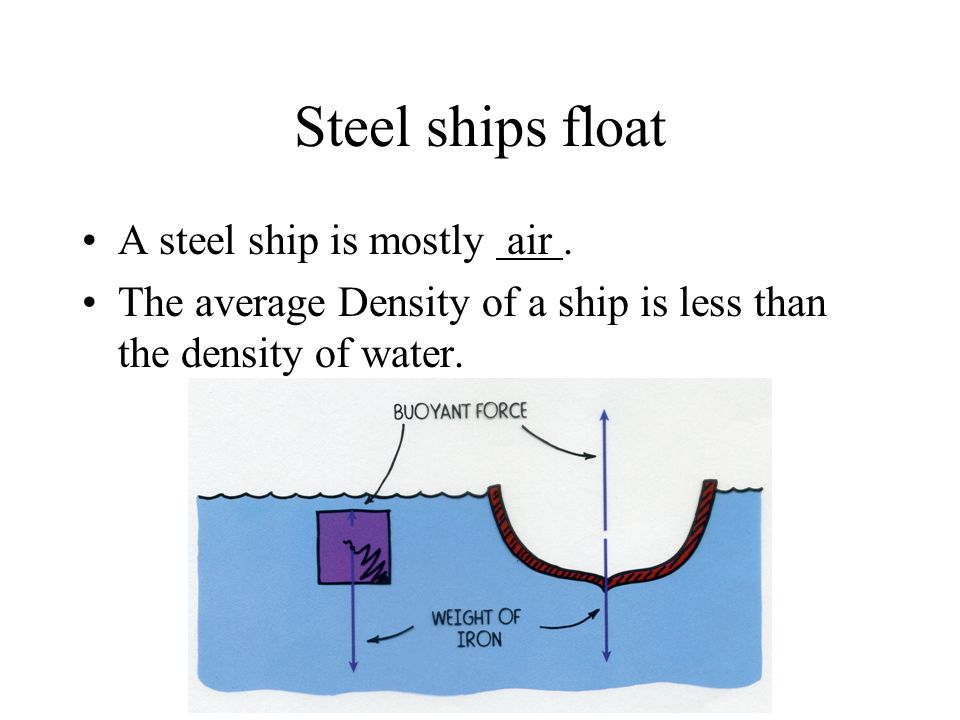 Steel ships float A steel ship is mostly _ _ _.