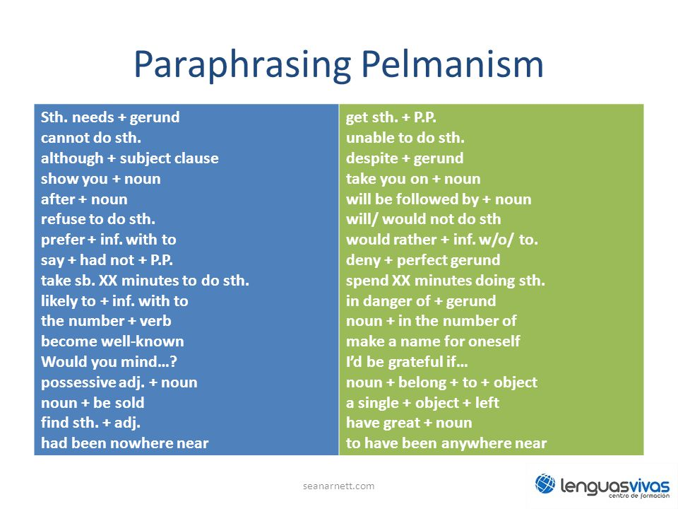 Paraphrasing Pelmanism seanarnett.com Sth. needs + gerund cannot do sth. although + subject clause show you + noun after + noun refuse to do sth. pref