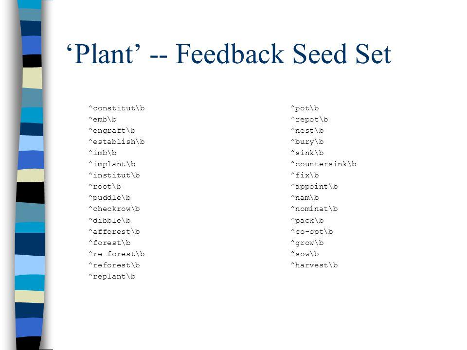 'Plant' -- Feedback Seed Set ^constitut\b ^emb\b ^engraft\b ^establish\b ^imb\b ^implant\b ^institut\b ^root\b ^puddle\b ^checkrow\b ^dibble\b ^afforest\b ^forest\b ^re-forest\b ^reforest\b ^replant\b ^pot\b ^repot\b ^nest\b ^bury\b ^sink\b ^countersink\b ^fix\b ^appoint\b ^nam\b ^nominat\b ^pack\b ^co-opt\b ^grow\b ^sow\b ^harvest\b