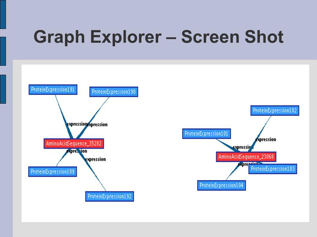 Graph Explorer – Screen Shot
