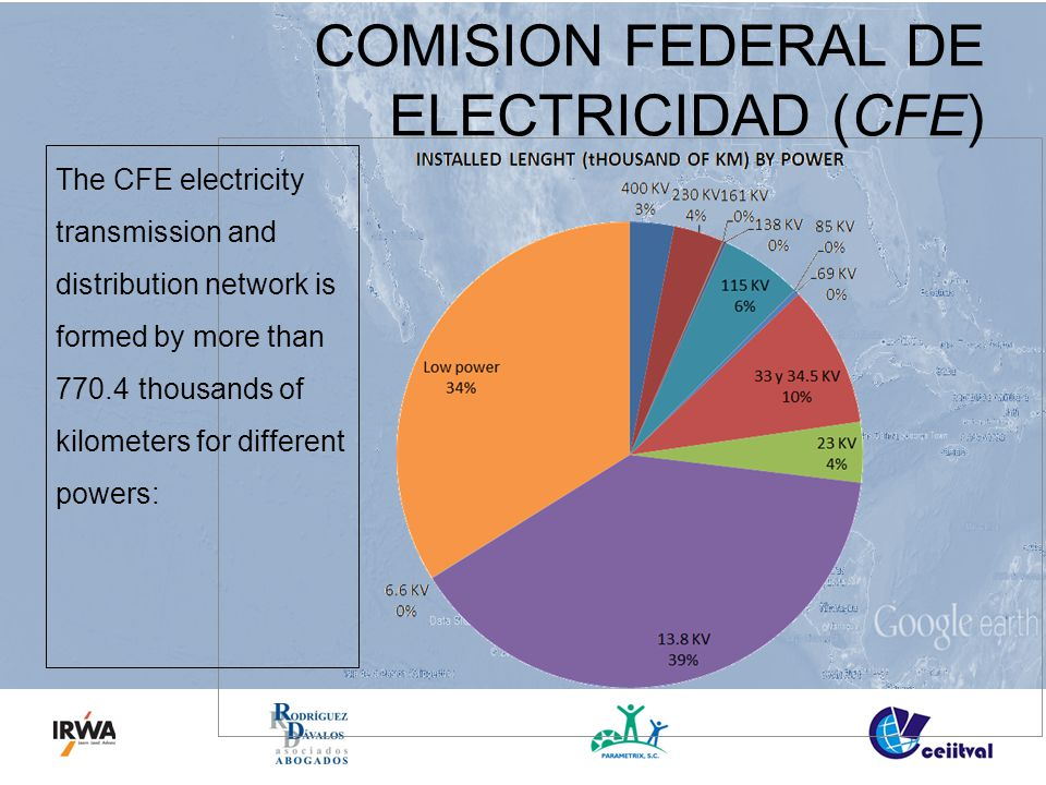 COMISION FEDERAL DE ELECTRICIDAD (CFE) The CFE electricity transmission and distribution network is formed by more than 770.4  thousands of kilometers for different powers: