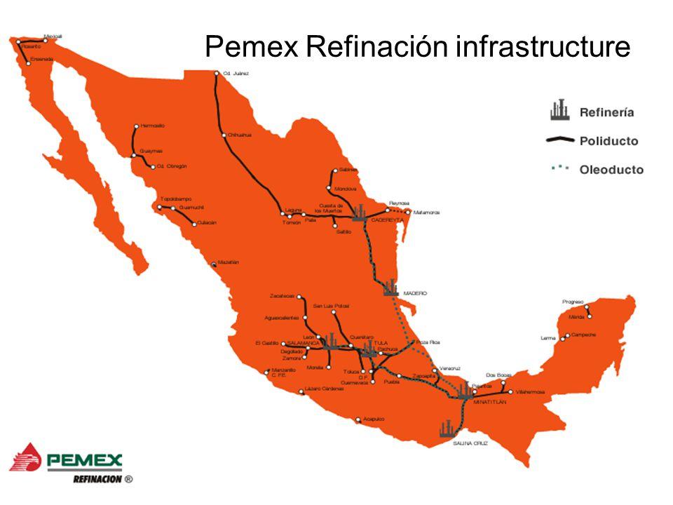 Pemex Refinación infrastructure