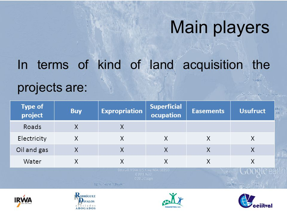 Main players In terms of kind of land acquisition the projects are: Type of project BuyExpropriation Superficial ocupation EasementsUsufruct RoadsXX E