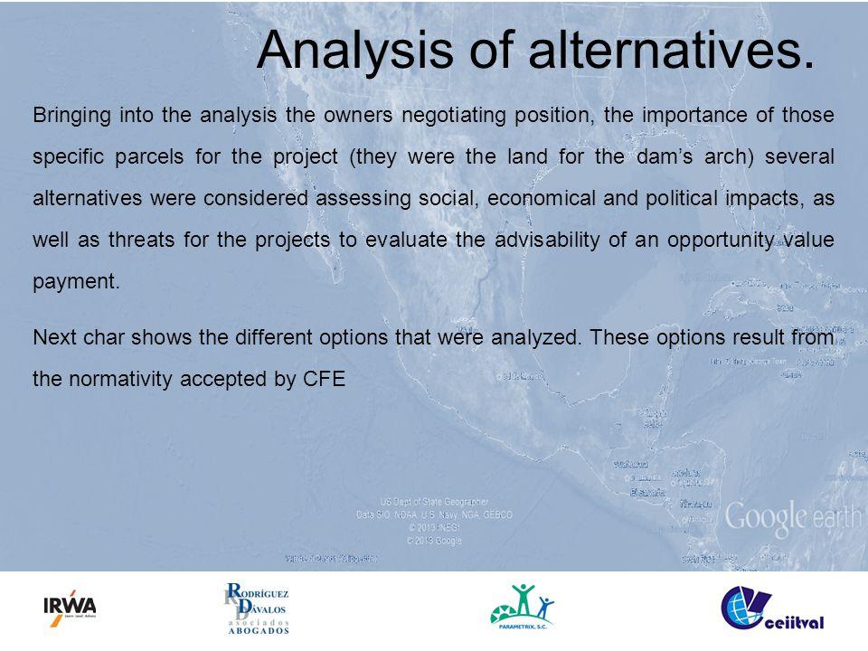 Analysis of alternatives.