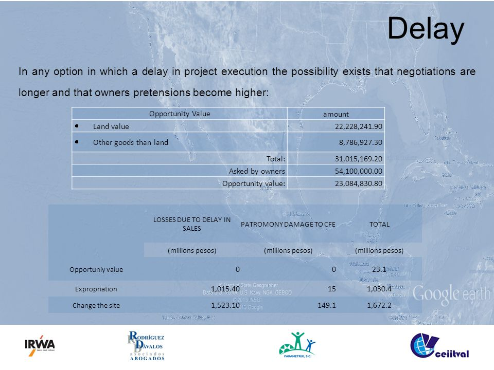 Delay In any option in which a delay in project execution the possibility exists that negotiations are longer and that owners pretensions become higher: Opportunity Value amount  Land value22,228,241.90  Other goods than land8,786,927.30 Total:31,015,169.20 Asked by owners54,100,000.00 Opportunity value:23,084,830.80 LOSSES DUE TO DELAY IN SALES PATROMONY DAMAGE TO CFETOTAL (millions pesos) Opportuniy value 0023.1 Expropriation 1,015.40151,030.4 Change the site 1,523.10149.11,672.2