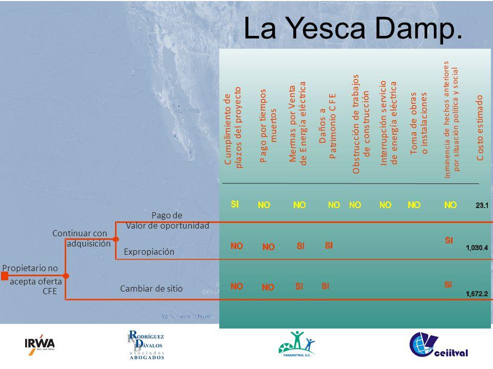 La Yesca Damp.