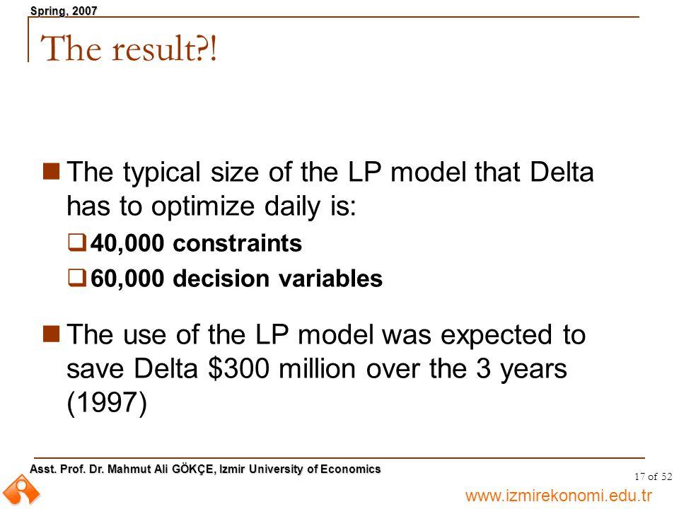 www.izmirekonomi.edu.tr Asst. Prof. Dr. Mahmut Ali GÖKÇE, Izmir University of Economics Spring, 2007 17 of 52 The result?! The typical size of the LP