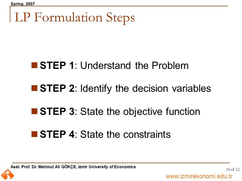 www.izmirekonomi.edu.tr Asst. Prof. Dr. Mahmut Ali GÖKÇE, Izmir University of Economics Spring, 2007 20 of 52 STEP 1: Understand the Problem STEP 2: I