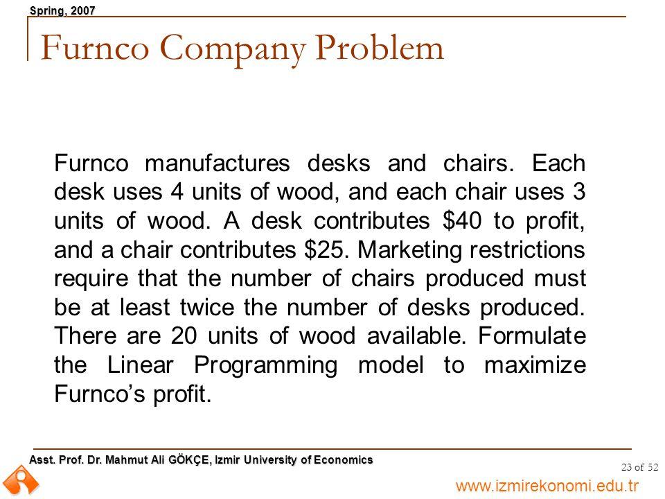 www.izmirekonomi.edu.tr Asst. Prof. Dr. Mahmut Ali GÖKÇE, Izmir University of Economics Spring, 2007 23 of 52 Furnco manufactures desks and chairs. Ea