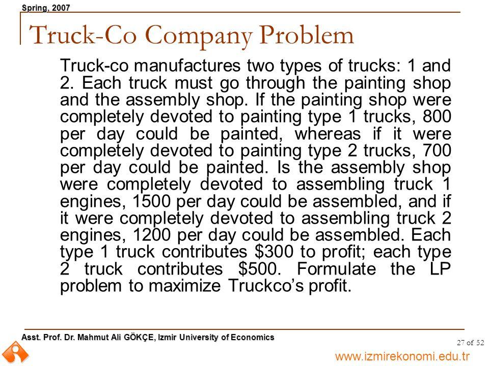 www.izmirekonomi.edu.tr Asst. Prof. Dr. Mahmut Ali GÖKÇE, Izmir University of Economics Spring, 2007 27 of 52 Truck-co manufactures two types of truck