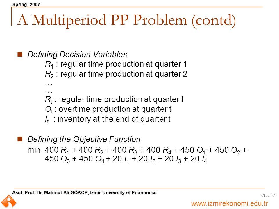 www.izmirekonomi.edu.tr Asst. Prof. Dr. Mahmut Ali GÖKÇE, Izmir University of Economics Spring, 2007 33 of 52 A Multiperiod PP Problem (contd) Definin
