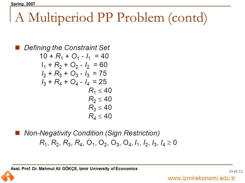 www.izmirekonomi.edu.tr Asst. Prof. Dr. Mahmut Ali GÖKÇE, Izmir University of Economics Spring, 2007 34 of 52 A Multiperiod PP Problem (contd) Definin