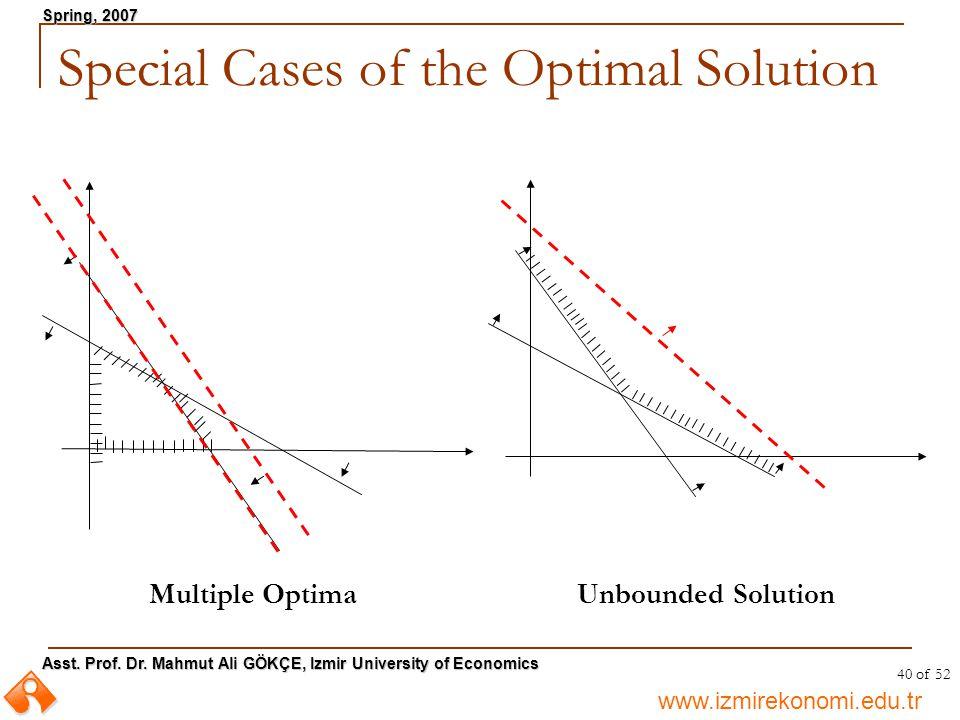 www.izmirekonomi.edu.tr Asst. Prof. Dr. Mahmut Ali GÖKÇE, Izmir University of Economics Spring, 2007 40 of 52 Special Cases of the Optimal Solution Mu