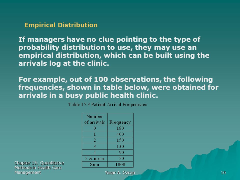 Chapter 15: Quantitatve Methods in Health Care Management Yasar A.