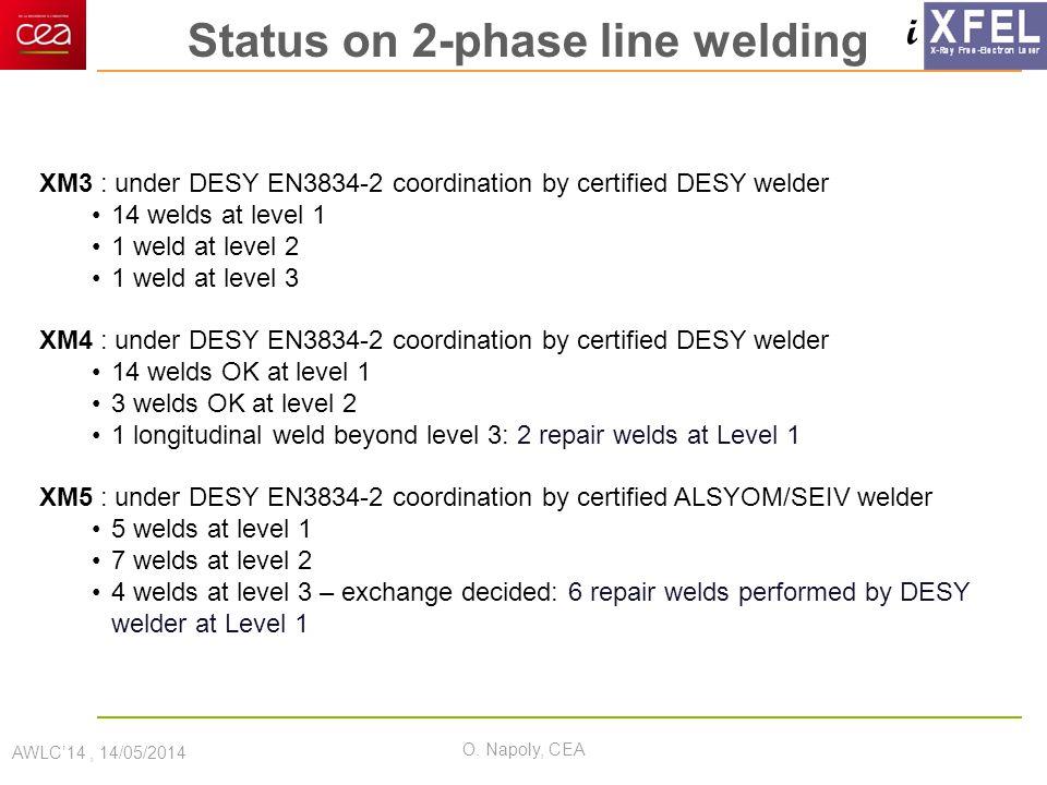 i Status on 2-phase line welding XM3 : under DESY EN3834-2 coordination by certified DESY welder 14 welds at level 1 1 weld at level 2 1 weld at level