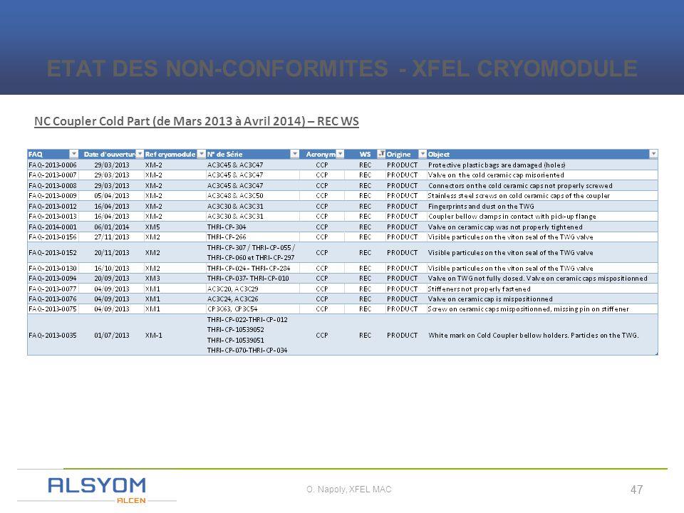 i 47 O. Napoly, XFEL MAC NC Coupler Cold Part (de Mars 2013 à Avril 2014) – REC WS ETAT DES NON-CONFORMITES - XFEL CRYOMODULE 47