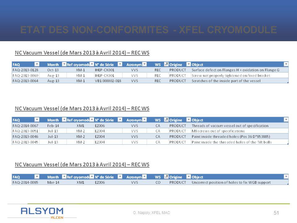 i 51 O. Napoly, XFEL MAC NC Vacuum Vessel (de Mars 2013 à Avril 2014) – REC WS ETAT DES NON-CONFORMITES - XFEL CRYOMODULE NC Vacuum Vessel (de Mars 20