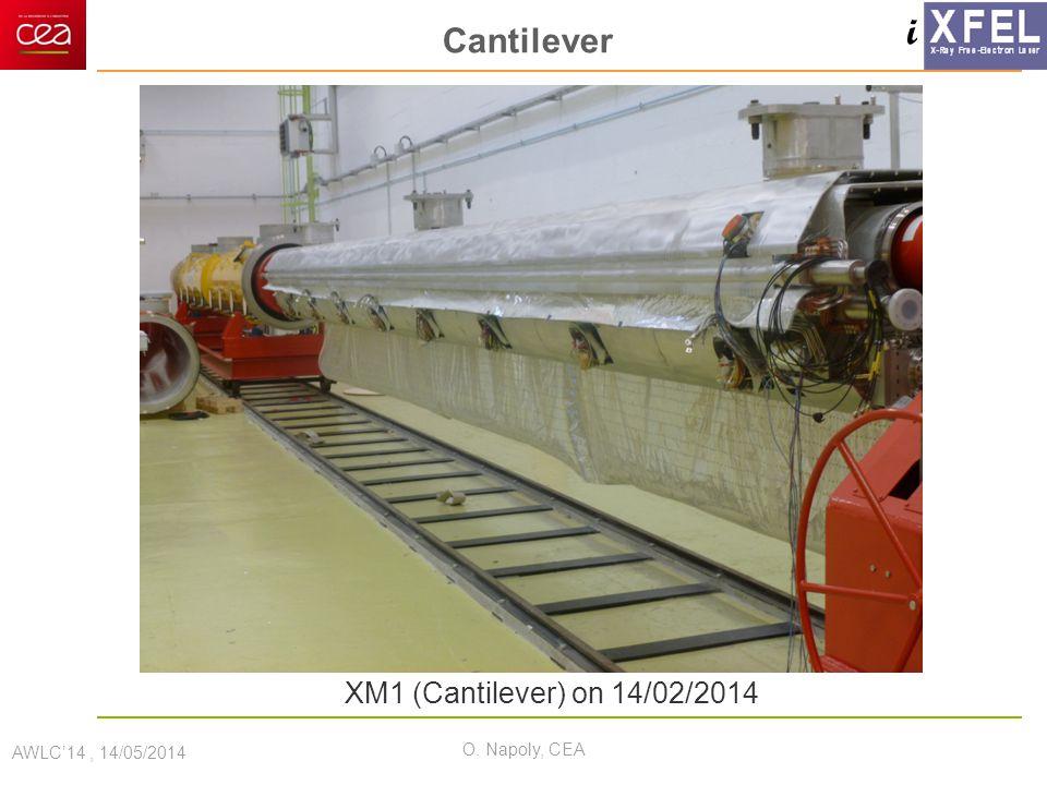 i Cantilever AWLC'14, 14/05/2014 O. Napoly, CEA XM1 (Cantilever) on 14/02/2014