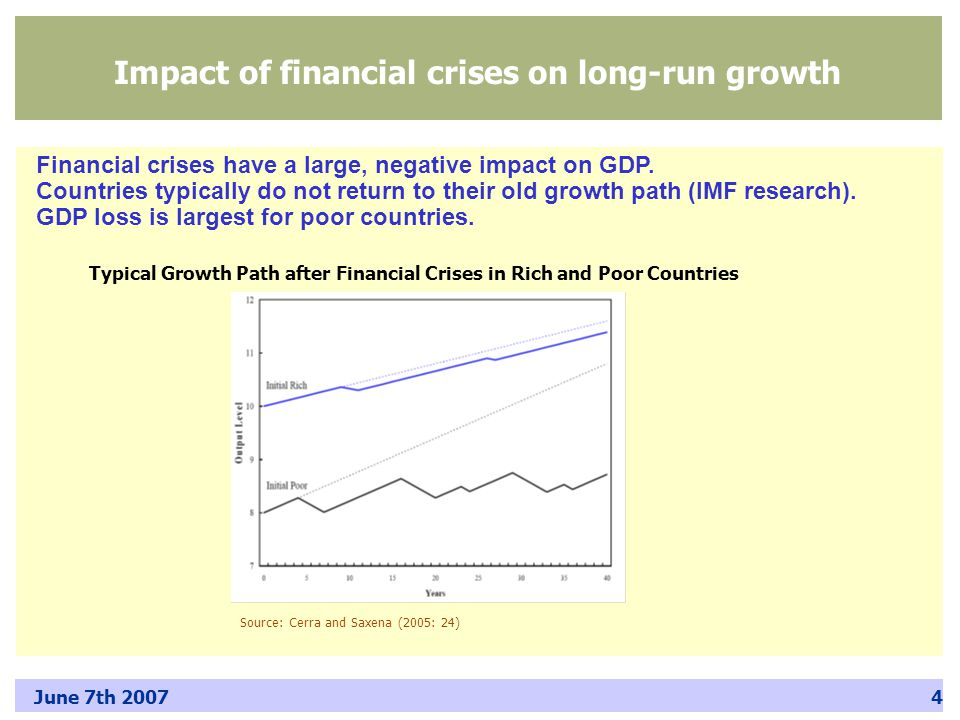 June 7th 20074 Impact of financial crises on long-run growth Financial crises have a large, negative impact on GDP.