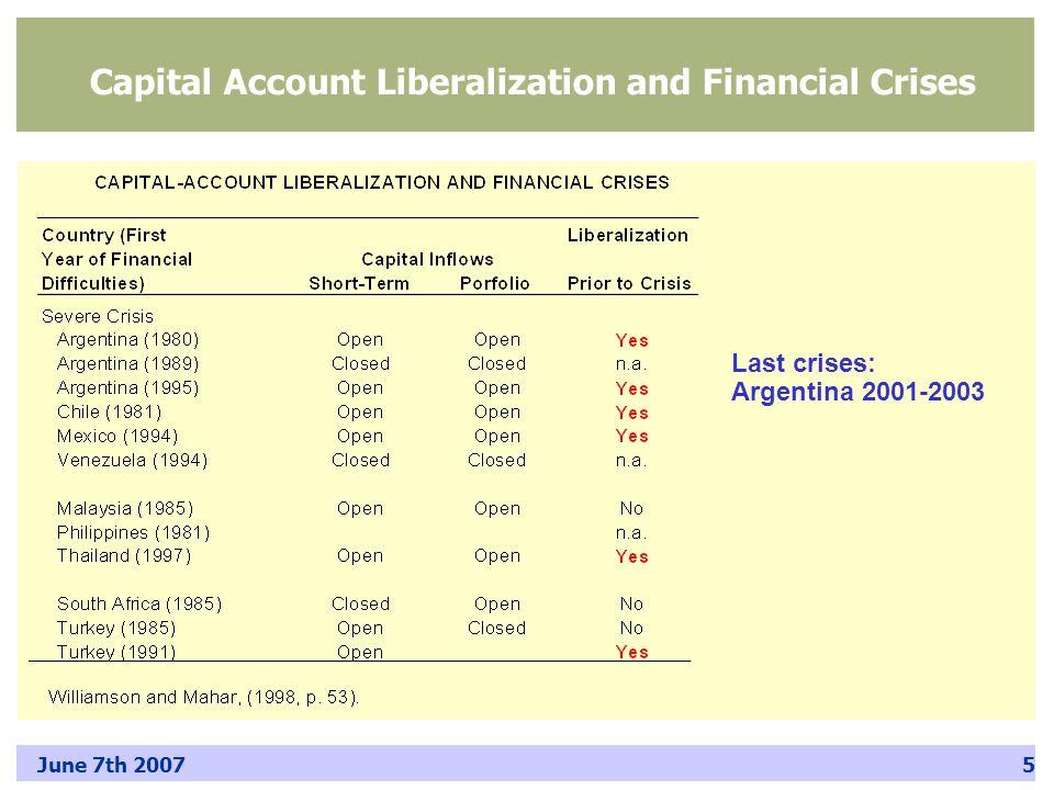 June 7th 20075 Capital Account Liberalization and Financial Crises Last crises: Argentina 2001-2003