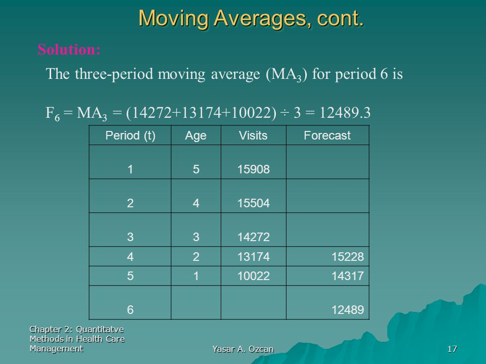 Chapter 2: Quantitatve Methods in Health Care Management Yasar A. Ozcan 17 Moving Averages, cont. Solution: The three-period moving average (MA 3 ) fo