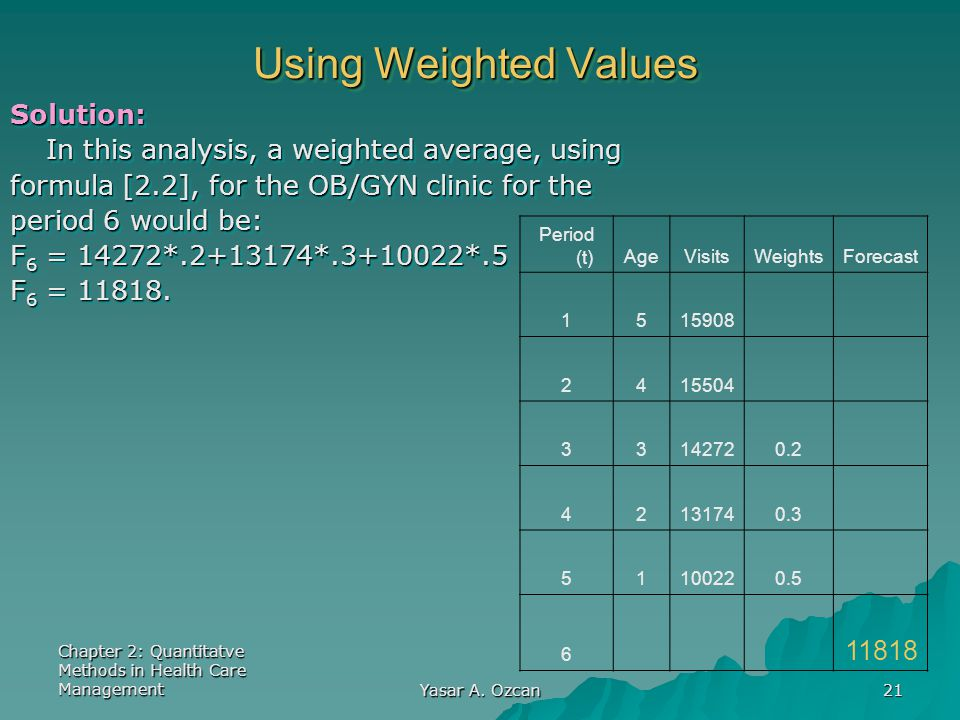 Chapter 2: Quantitatve Methods in Health Care Management Yasar A. Ozcan 21 Using Weighted Values Solution: In this analysis, a weighted average, using