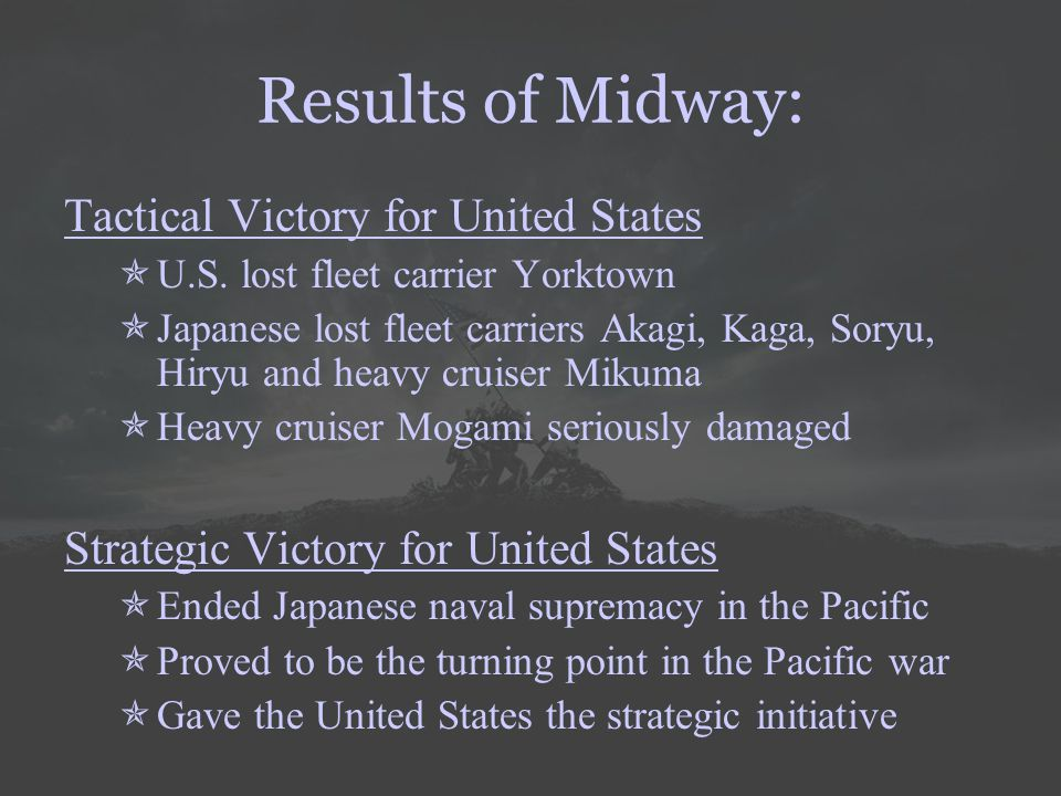 Results of Midway: Tactical Victory for United States  U.S. lost fleet carrier Yorktown  Japanese lost fleet carriers Akagi, Kaga, Soryu, Hiryu and