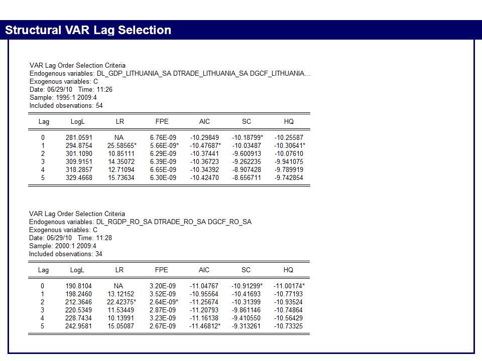 Structural VAR Lag Selection