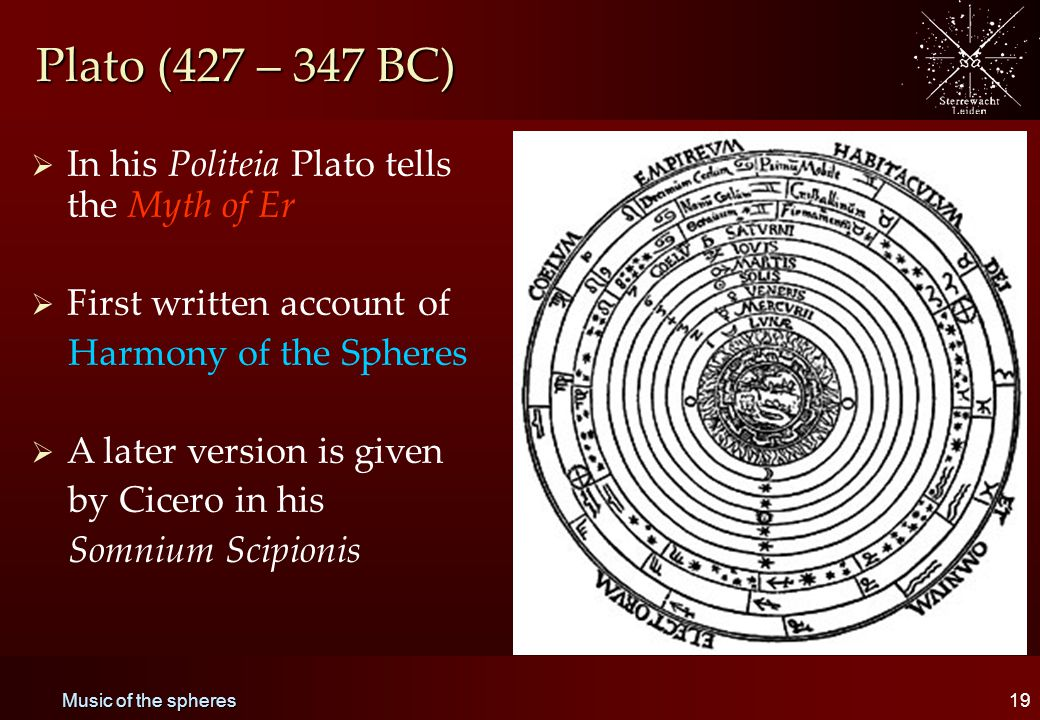 Music of the spheres19 Plato (427 – 347 BC)  In his Politeia Plato tells the Myth of Er  First written account of Harmony of the Spheres  A later v