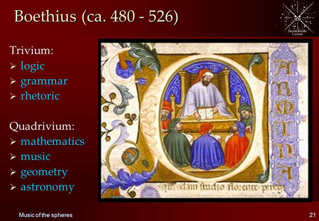 Music of the spheres21 Boethius (ca. 480 - 526) Trivium:   logic   grammar   rhetoric Quadrivium:   mathematics   music   geometry   ast