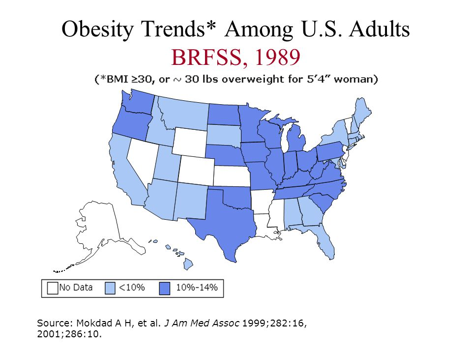 Obesity Trends* Among U.S. Adults BRFSS, 1989 Source: Mokdad A H, et al. J Am Med Assoc 1999;282:16, 2001;286:10.