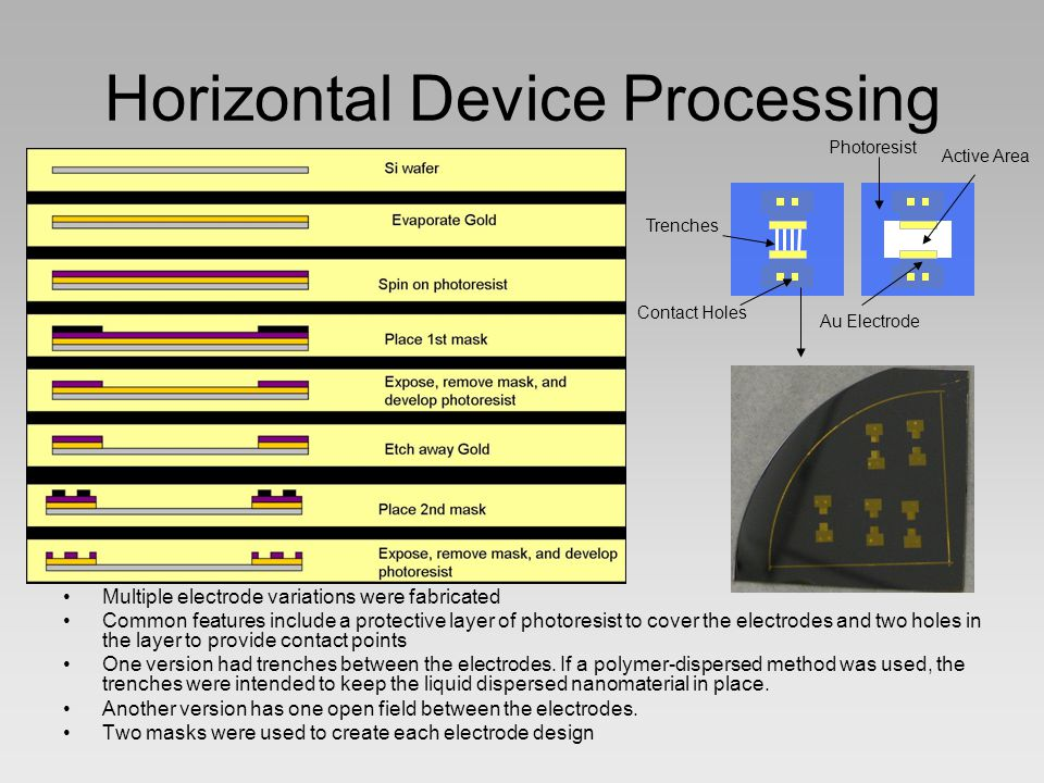Horizontal Device Processing Multiple electrode variations were fabricated Common features include a protective layer of photoresist to cover the electrodes and two holes in the layer to provide contact points One version had trenches between the electrodes.