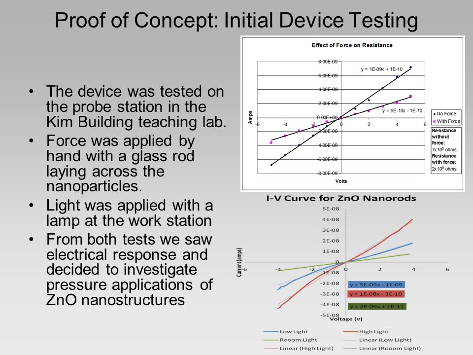 Proof of Concept: Initial Device Testing The device was tested on the probe station in the Kim Building teaching lab.