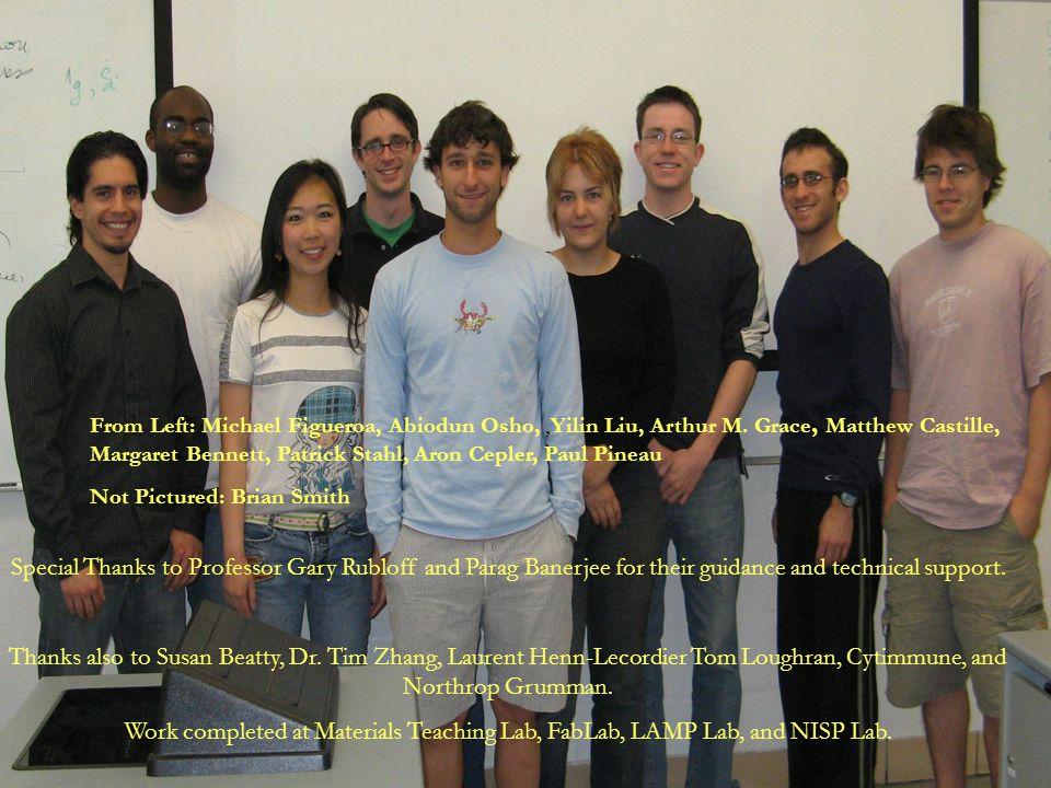 From Left: Michael Figueroa, Abiodun Osho,,Yilin Liu, Arthur M.