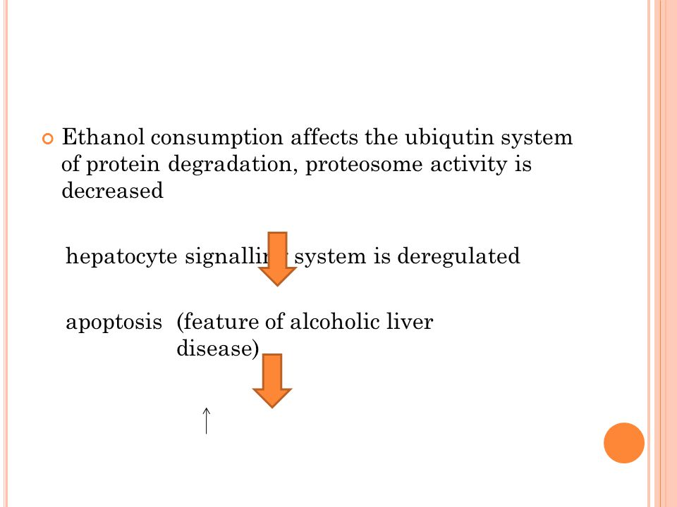 Ethanol consumption affects the ubiqutin system of protein degradation, proteosome activity is decreased hepatocyte signalling system is deregulated apoptosis (feature of alcoholic liver disease)