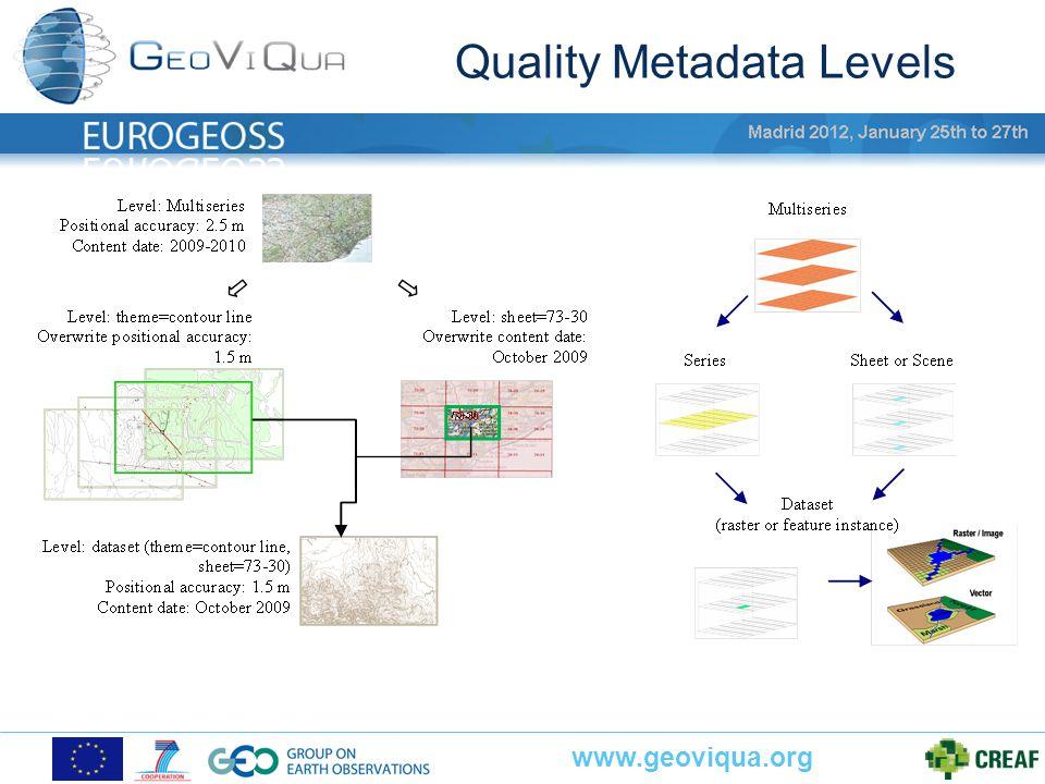 www.geoviqua.org Quality Metadata Levels