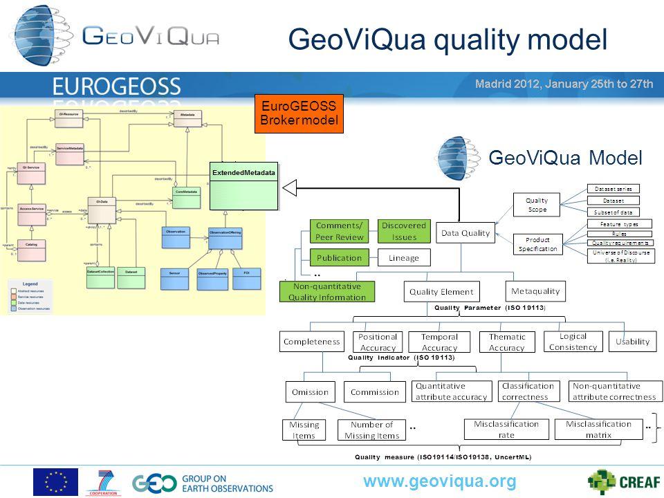 www.geoviqua.org GeoViQua quality model EuroGEOSS Broker model GeoViQua Model